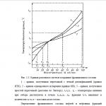 Иллюстрация №1: Установка АВТ. Атмосферная перегонка (Дипломные работы - Нефтегазовое дело).