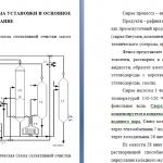 Иллюстрация №3: Селективная очистка масел (Дипломные работы - Нефтегазовое дело).