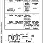 Иллюстрация №4: Разработка технологического процесса ремонта двигателя Д-245.S3A способом замены головки блока цилиндров (Дипломные работы - Машиностроение).
