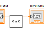 Иллюстрация №1: Создание подпрограмм виртуального прибора в LabView (Лабораторная работа - Автоматизация технологических процессов).