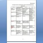 Иллюстрация №3: Развитие инновационной деятельности на сервисных предприятиях (Курсовые работы - Анализ хозяйственной деятельности).