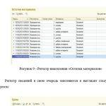 Иллюстрация №2: Разработка информационной системы бухгалтерского учета (Курсовые работы - Информационные технологии).