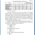 Иллюстрация №1: Формирование эффективной системы оплаты труда в организации (на примере АО \»Золотые Луга\») (Дипломные работы - Экономика).