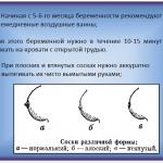 Иллюстрация №4: сестринский процесс в профилактике мастита (Презентации - Медицина).
