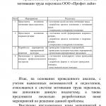 Иллюстрация №2: Анализ и совершенствование системы мотивации деятельности в современной организации (Дипломные работы - Менеджмент организации).