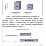 Иллюстрация №5: Оценка эффективности логистической деятельности (Курсовые работы - Логистика).