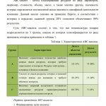 Иллюстрация №4: Анализ и оценка эффективности системы закупок (Курсовые работы - Логистика).