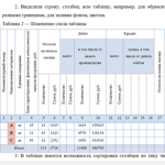 Иллюстрация №1: Лабораторная работа по дисциплине «Информационные технологии в экономике» ФДО ТУСУР (Лабораторная работа - Информационные технологии).