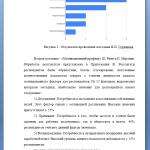 Иллюстрация №1: Диагностика трудовой мотивации персонала современной организации (Дипломные работы - Психология).