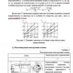 Иллюстрация №2: Обработка глубоких отверстий (Рефераты - Технологические машины и оборудование).