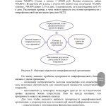Иллюстрация №5: Региональный аспект продвижения продуктов финансовых посредников (Дипломные работы - Финансы).