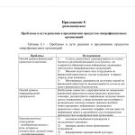 Иллюстрация №7: Региональный аспект продвижения продуктов финансовых посредников (Дипломные работы - Финансы).