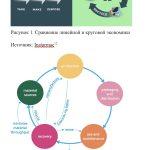 Иллюстрация №2: Новый Зелёный Экономический курс Европейского Союза (Дипломные работы - Международные отношения).