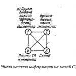 Иллюстрация №1: Техническое обслуживание и ремонт автомобильного транспорта (Дипломные работы - Автоматизация технологических процессов).