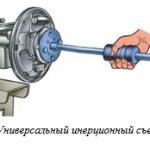 Иллюстрация №4: Техническое обслуживание и ремонт автомобильного транспорта (Дипломные работы - Автоматизация технологических процессов).