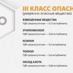 Иллюстрация №2: Экологические проблемы с воздушными ресурсами в Республике Казахстан (Рефераты - Биология).