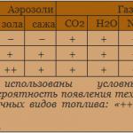 Иллюстрация №1: Последствия загрязнений окружающей среды (Рефераты - Биология).