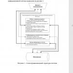 Иллюстрация №1: Разработка автоматизированной системы сервисного центра для учета ремонтируемой оргтехники (Дипломные работы - Базы данных).