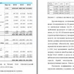 Иллюстрация №1: Финансовый анализ ликвидности баланса фирмы (Контрольные работы - Бухгалтерский учет и аудит).